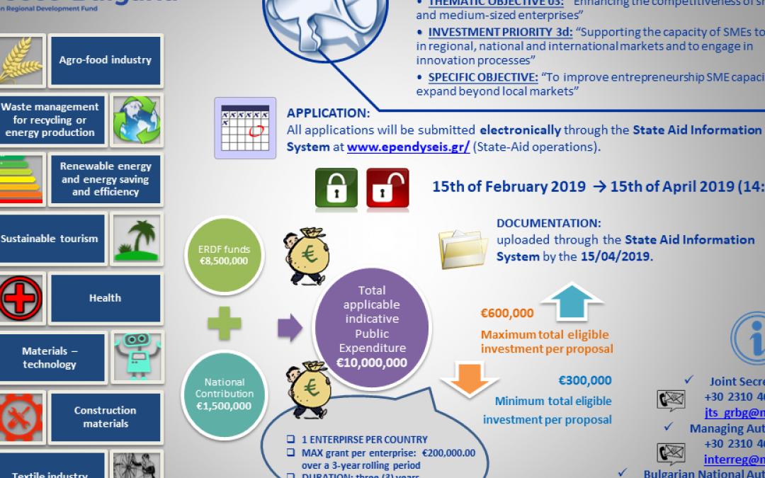 На 15 февруари 2019 ще бъде обявена 5-та покана за набиране на проектни предложения по Програма INTERREG V-A ГЪРЦИЯ-БЪЛГАРИЯ 2014-2020