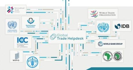 Онлайн портал за улеснение търсенето на нови пазари